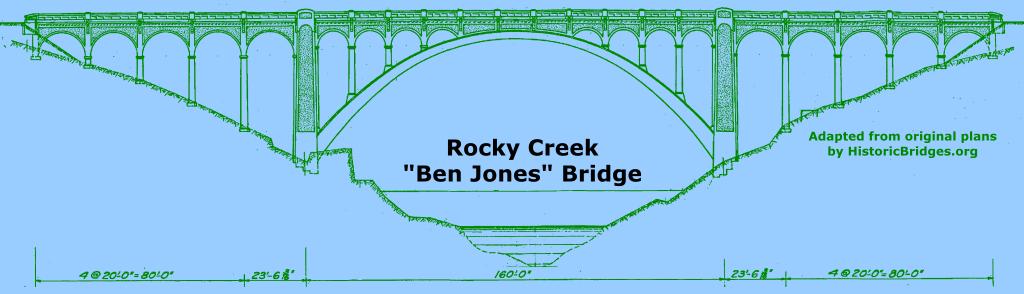 A Drawing Of The Ben Jones Bridge